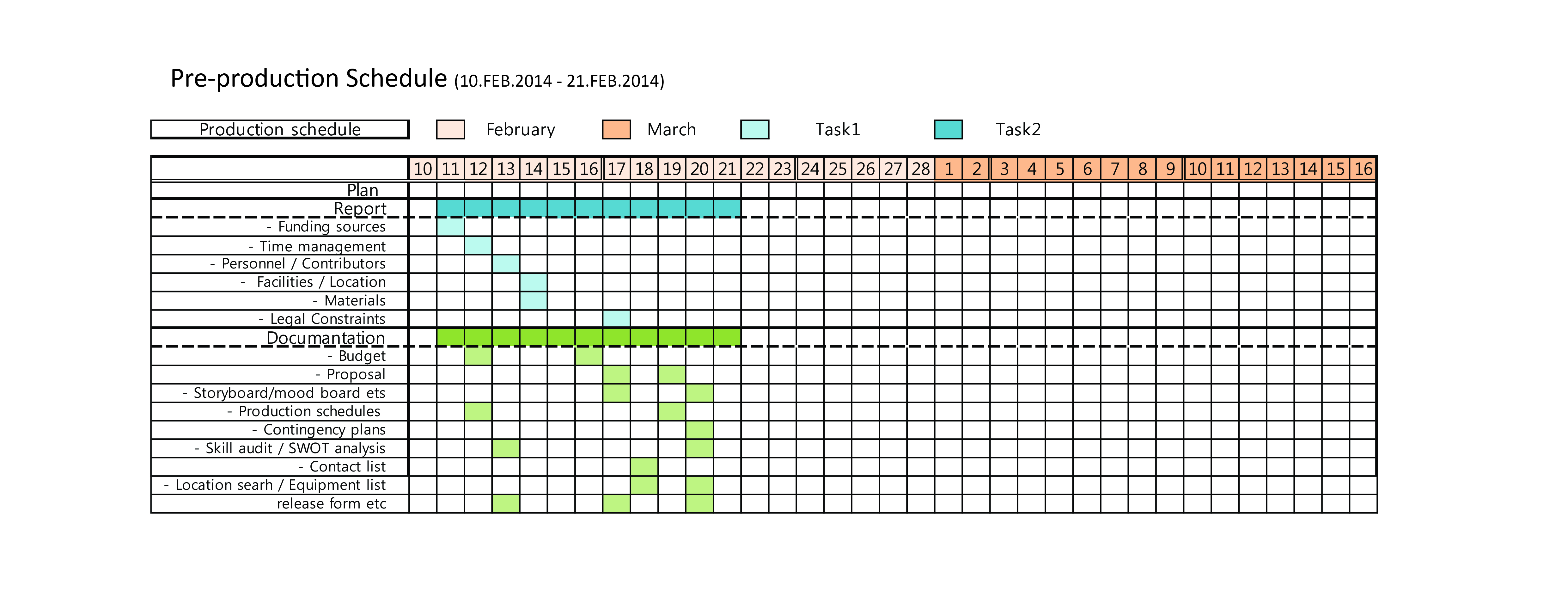Gantt Chart Scheduling Gallery - Free Any Chart Examples