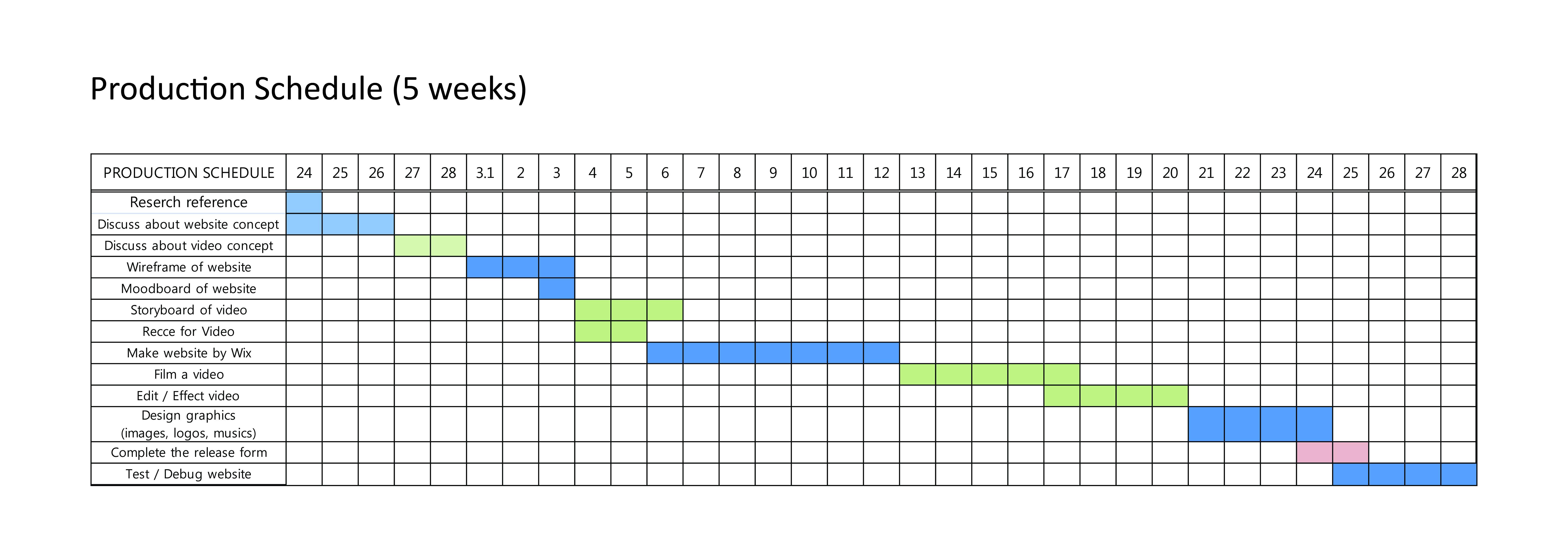 Production Schedule Gantt Chart Unit 1 Pre Production Techniques